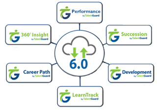 Cloud 6.0 offers a full suite of integrated human sources solutions. 
