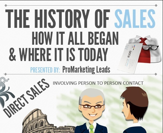 Go to http://www.promarketingleads.net/infographic/ to view the full infographic!