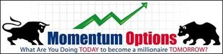 Momentum Options Trading Introduces Mini Options