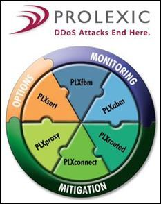 Prolexic Outlines the Broad Impact of DDoS Attacks Across the Enterprise