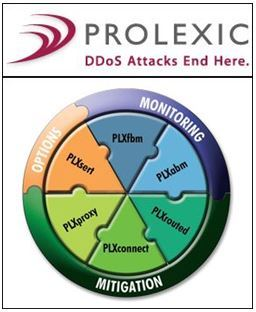 DDoS Attacks Against University Federal Credit Union End with Prolexic
