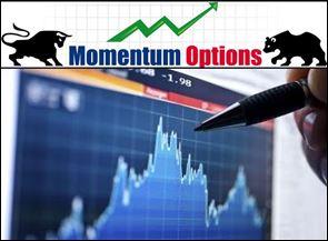 Momentum stock option trading