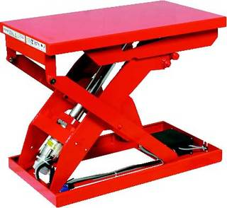 Hamaco Mechanical Lift Tables Now Available To U.S. Market