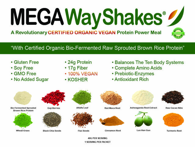 Mega Way Introduces Complete Body System Complex™