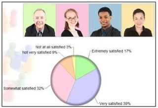 Insightlink Helps Clients Maximize Human Resources
