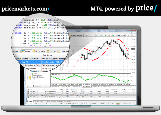 Price Dynamic MT4 Desktop Trading Solution