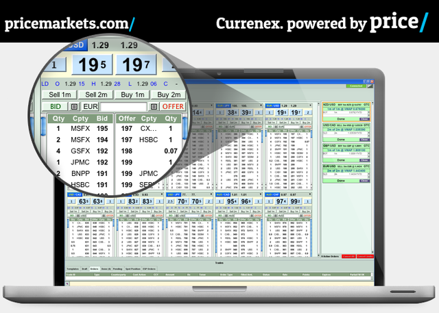 Price Markets NDF Trading on Currenex ECN