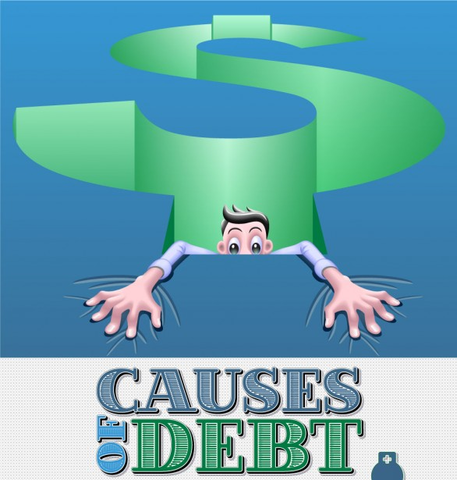 Advantage CCS: Causes of Debt Infographic