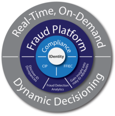 IDology's Identity Verification and Fraud Prevention Solution Receives the Thumbs Up for New Jersey Launch