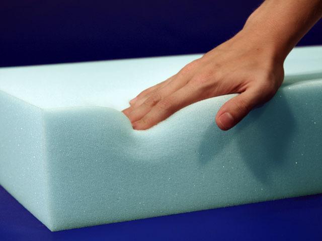 LUX-HQ Foam - Standard Mattress