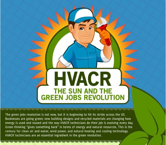 Refrigeration School Infographic: HVACR and the Green Jobs Revolution