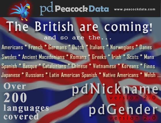 The new pdNickname and pdGender software covers given names and nicknames from more than 200 languages.