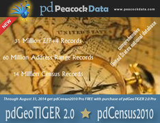 Through August 31, 2014, get pdCensus2010 Pro free with purchase of pdGeoTIGER 2.0 Pro.