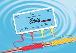The Eddy electronic water descaler