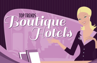 The Ellis Hotel Illustrates the Top Trends of Boutique Hotels with Latest Infographic