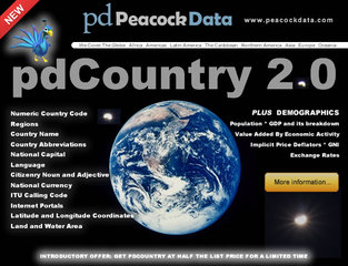 Peacock Data covers the globe with new pdCountry software