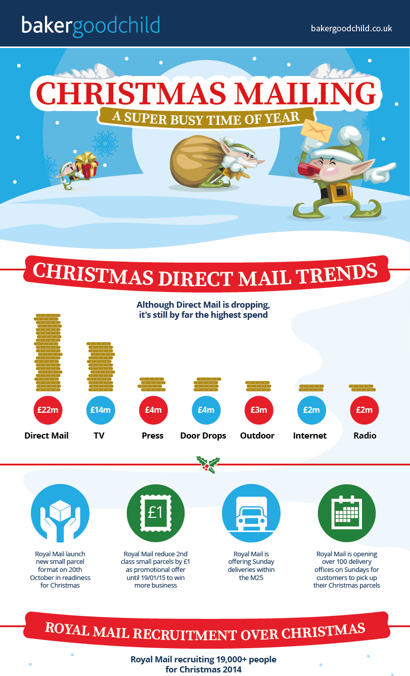 christmas mailing a super busy time of year claims mailing house