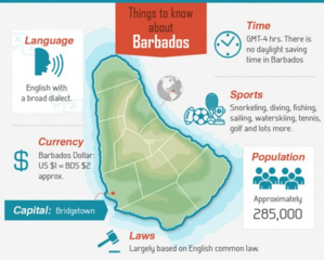 The Maritime Explorer Helps Readers Familiarize Themselves with the Island Country of Barbados