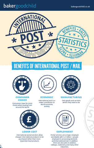The benefits of international post