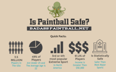 Paintball Safety Infographic header