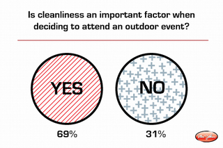 Mr. John Details Just How Important Cleanliness Is When Hosting an Outdoor Event