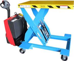 Lift Products Announces Mobile Hydraulic Lift Tables for Die Handling and Ergonomic Applications