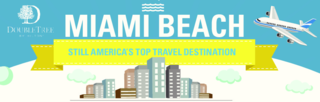 Ocean Point Resort & Spa Releases Infographic Detailing Miami's Vacation Offerings