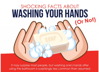 Mr. John Details Some Shocking Facts About Hand Washing