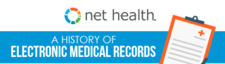 Net Health Publishes New Infographic About the History of Electronic Medical Records