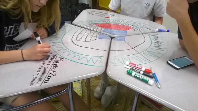 Collaborative Desks At Liberty Christian School