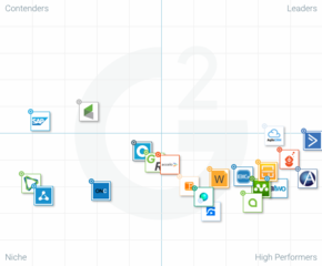 Greenrope Makes G2Crowd's All In One Software Grid For The Third Year