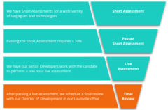 """Each developer at Number8 must past a short assessment before moving on in the workflow pipeline.You can see the assessment process before a potential hire becomes a """"Number8"""" in this outline."""