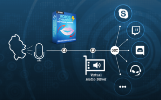 Virtual Audio Driver (VAD) Becomes the Primary Audio Processing Method of Voice Changer Software Diamond