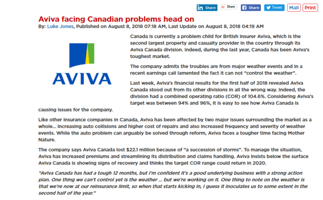 C:UsersycobGoogle DriveRDA InsuranceShopInsuranceCanadaAviva_Facing_Canadian_Problems_Head_On.png