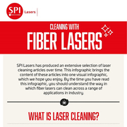 How Fiber Lasers Work Infographic from SPI Lasers