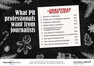 Wishlist: What PR professionals want from journalists