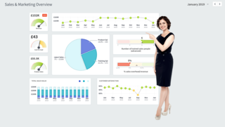 Intrafocus announces extended dashboard functionality in QuickScore™