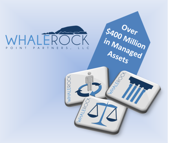 WhaleRock Point Partners passes $400 million in assets under management focusing on client-centered investment counseling, unbiased investment management and institutional advisory services.