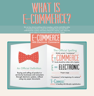 New Infographic Highlights What is E-Commerce