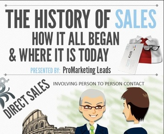 "ProMarketing Leads Presents ""The History of Sales"" in an Infographic Format"