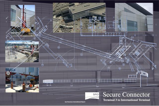 Secure Connector - San Francisco International Airport
