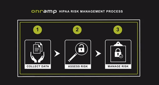 HIPAA Compliance-Focused Data Center, OnRamp, Announces Sponsorship of ATA 2013