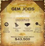 See full infographic at: http://www.job-applications.com/resources/hidden-gem-jobs-for-the-unemployed-or-underpaid/