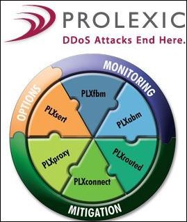 How DDoS Attackers Turn Mitigation Devices Against You