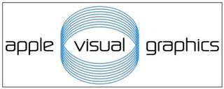 Apple Visual Graphics Is Now Offering Same Day Service