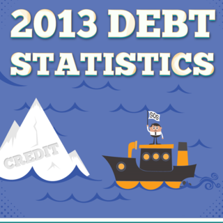 Advantage Credit Counseling Services Publishes a New Infographic on US Consumer Debt Statistics