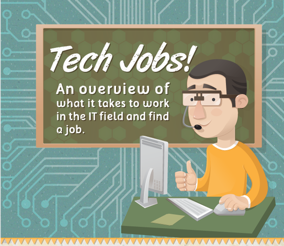 MTI College Infographic: Tech Jobs