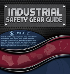 Gallaway Safety & Supply Publishes Infographic on Industrial Safety Gear
