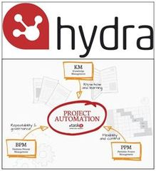 Micronet Selects Hydra's eTask -it to Manage its Project Management Office