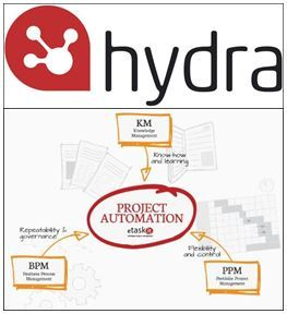 Hydra Management